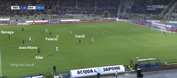 l'Inter ultra-offensiva che ribalta il risultato con 4 punte e con Joao Mario e Banega come interni di centrocampo.jpg
