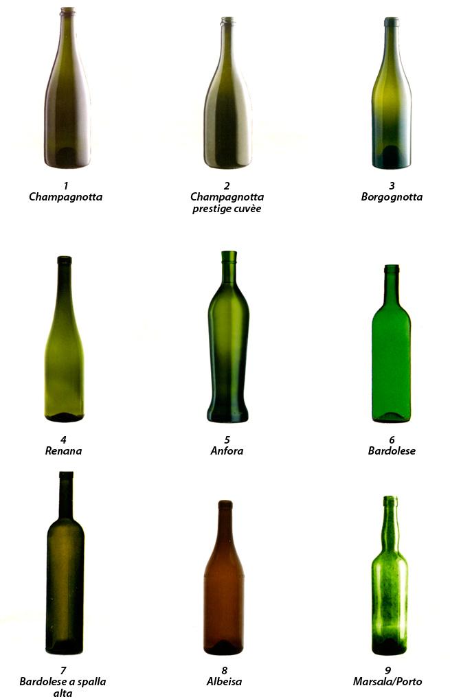 Le tipologie di bottiglie