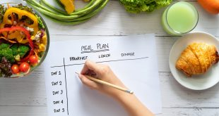 spesa, meal plan, meal planning, pianificare, fare la spesa