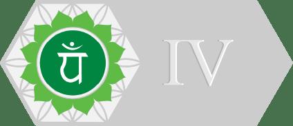 Quarto Chakra Anahata Verde