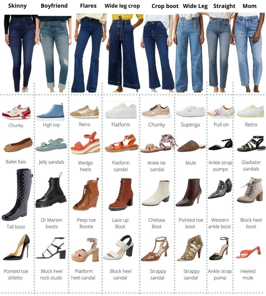 perfect shoe for your jeans infographic