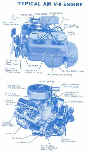 Engine – 360 AMC v8 | My 4x4 Truck Dreams