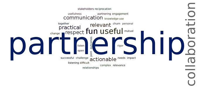 3 4 32 Collaborative Research_Wordle_0