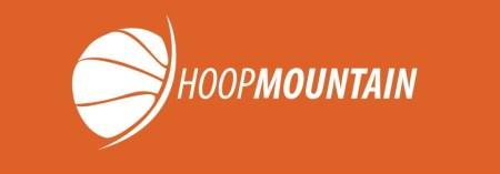 NNHS Boys Basketball Playing Hoop Mountain Invitational