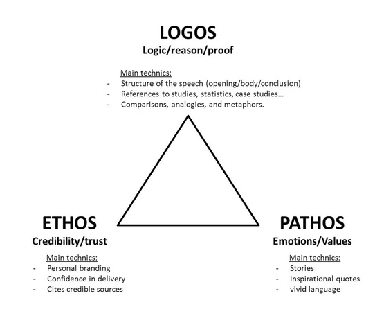 Pathos In Modern Love