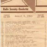 WHB Radio 40 Star Survey