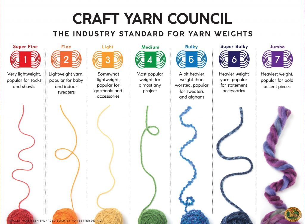 Learn the best yarns for crochet beginners (and the worst!). Also learn about yarn construction, storage, and care. | TLYCBLog.com