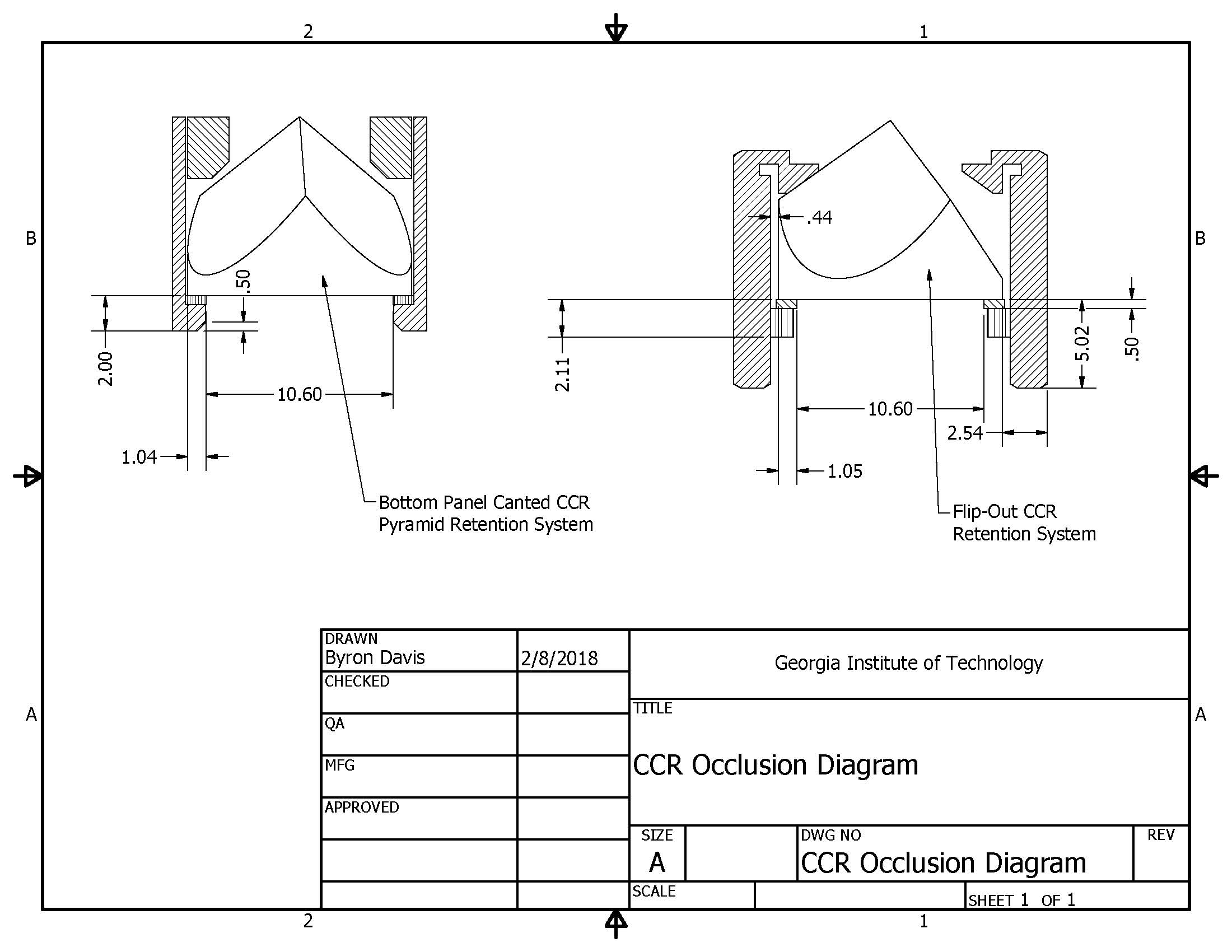 Ccr Occlusion Diagram