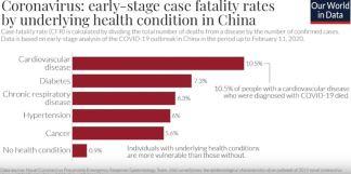 Morte per stato di salute