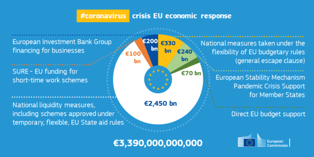 eu_economic_response_20_apr_2