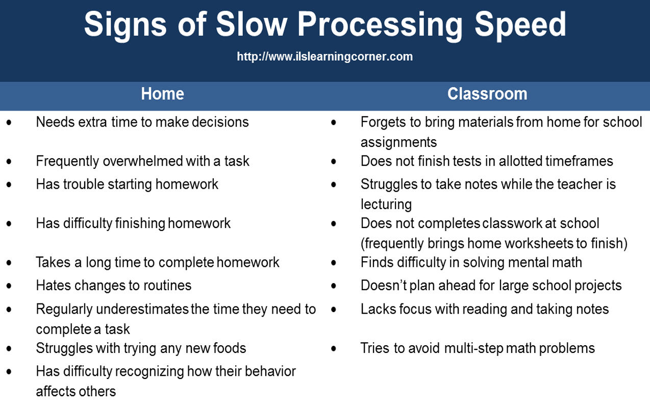 Processing Speed Why Slow Processing Speed Makes Simple