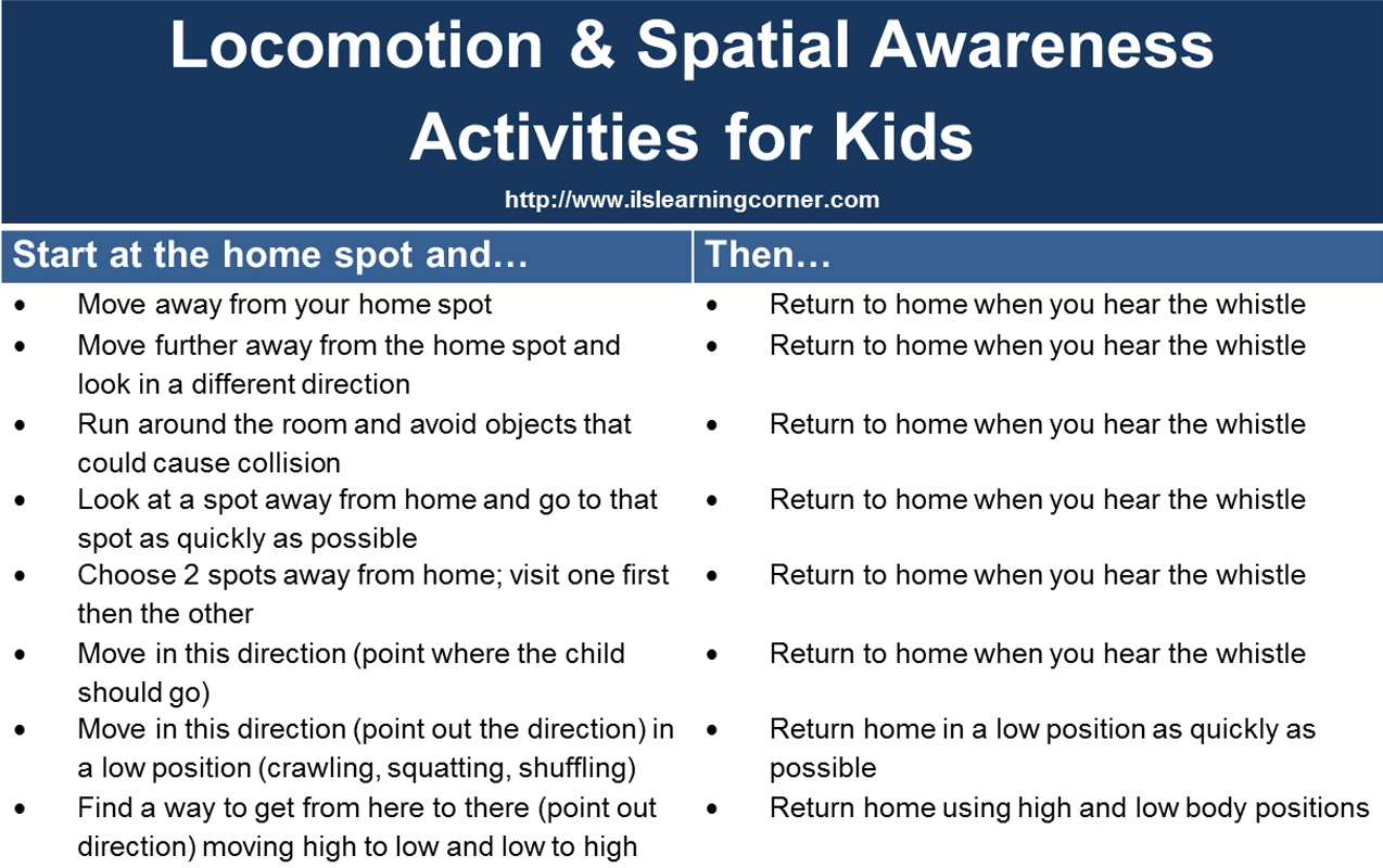 Spatial Awareness And Locomotion Activities For Processing