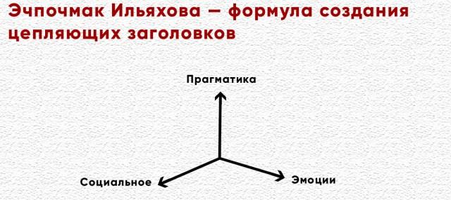 Объяснение эчпочмака Ильяхова