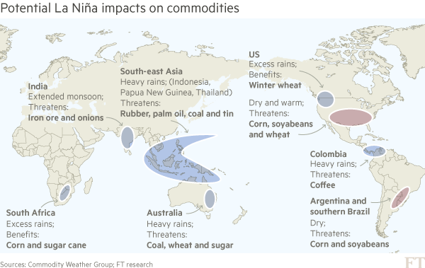 Map: effects of La Nina on commodities