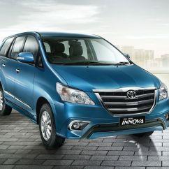 New Innova Venturer 2018 Price Oli Grand Veloz Toyota In India The Amazing Small Suv And Sedan On S Radar Rediff Com Business