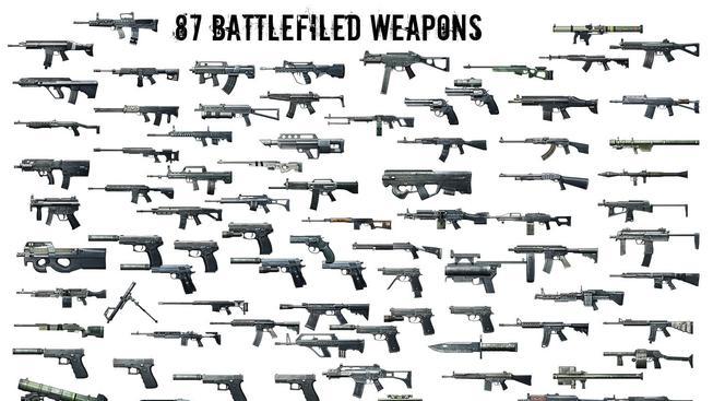EA už nebude licencovat reálné zbraně, ale hry o ně