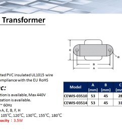 power transformer iron frame ei 35 type [ 1281 x 731 Pixel ]