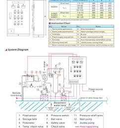 jockey pump wiring diagram [ 2480 x 3080 Pixel ]