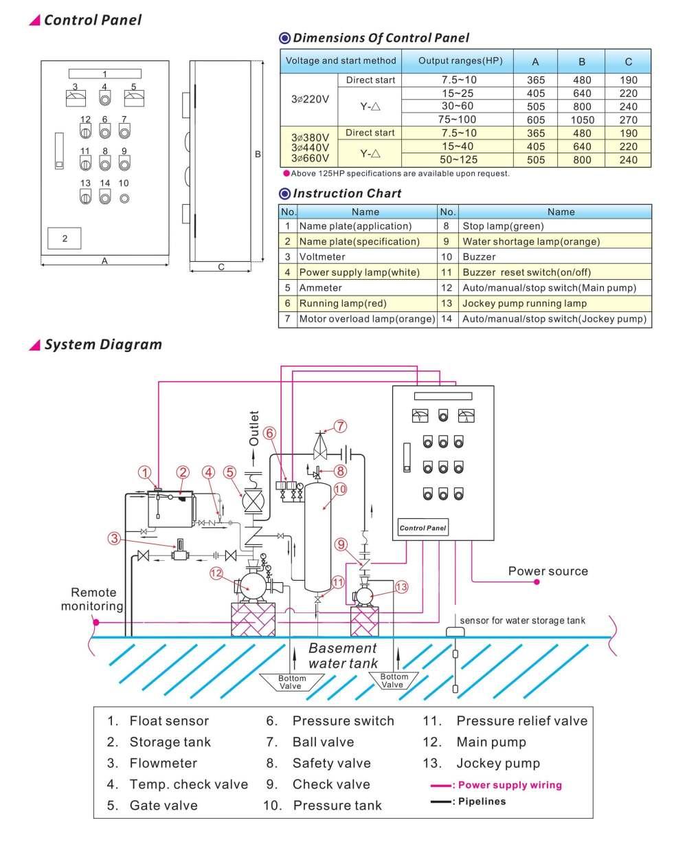 medium resolution of jockey pump wiring diagram