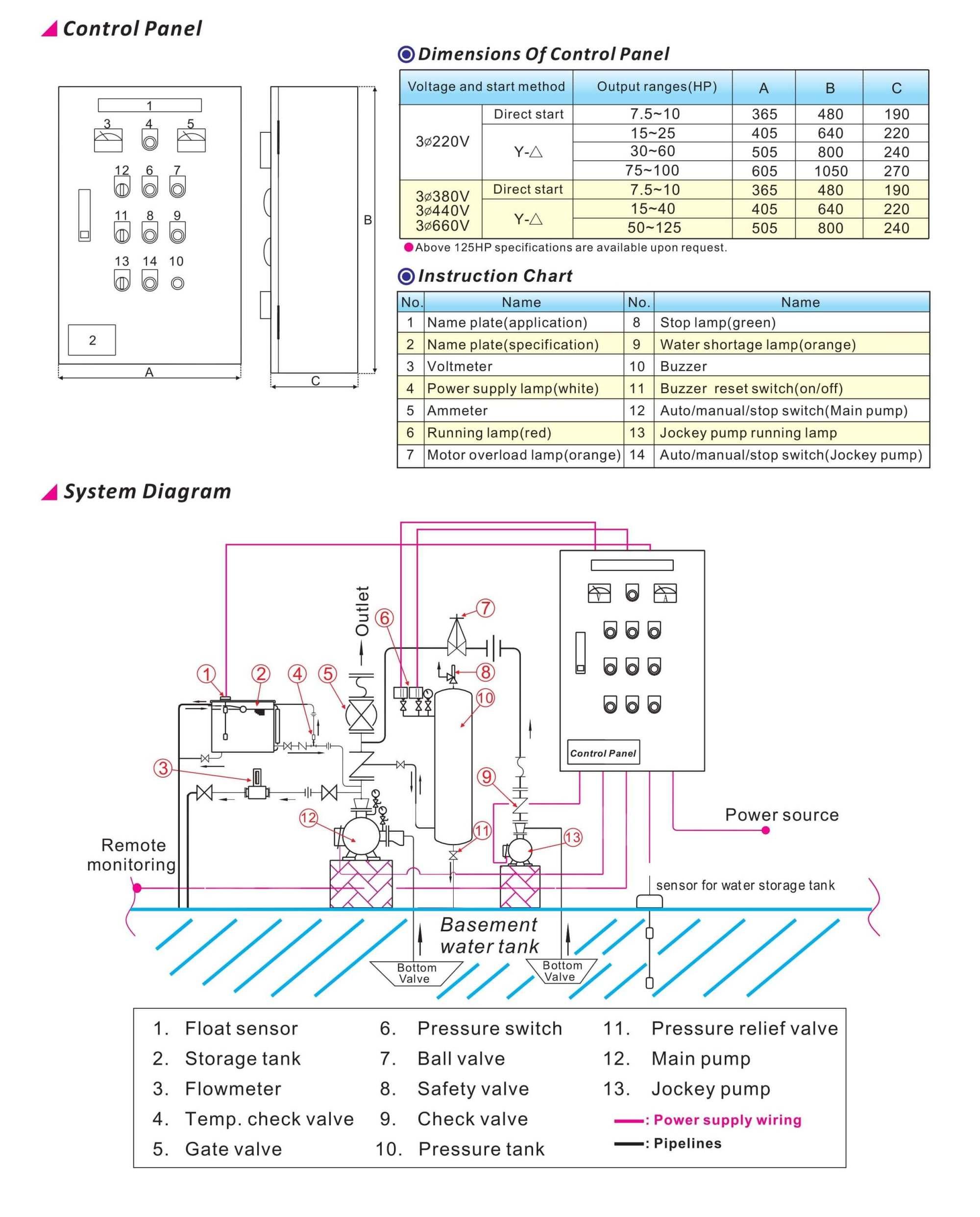 hight resolution of jockey pump wiring diagram