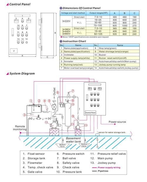 small resolution of jockey pump wiring diagram