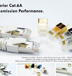modular plug [ 3125 x 2500 Pixel ]