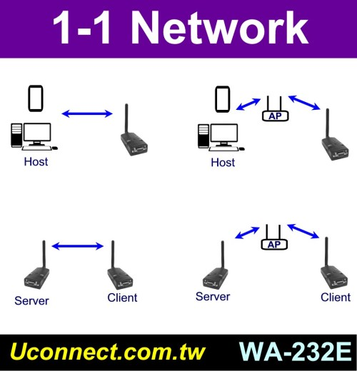 small resolution of wifi rs 232 adapter wifi rs232 adapter serial to wifi converter