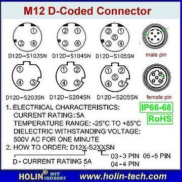 A And B Ethernet Cable Wire Diagram Taiwan M12 D Coded Industrial Ethernet Connector And Cable