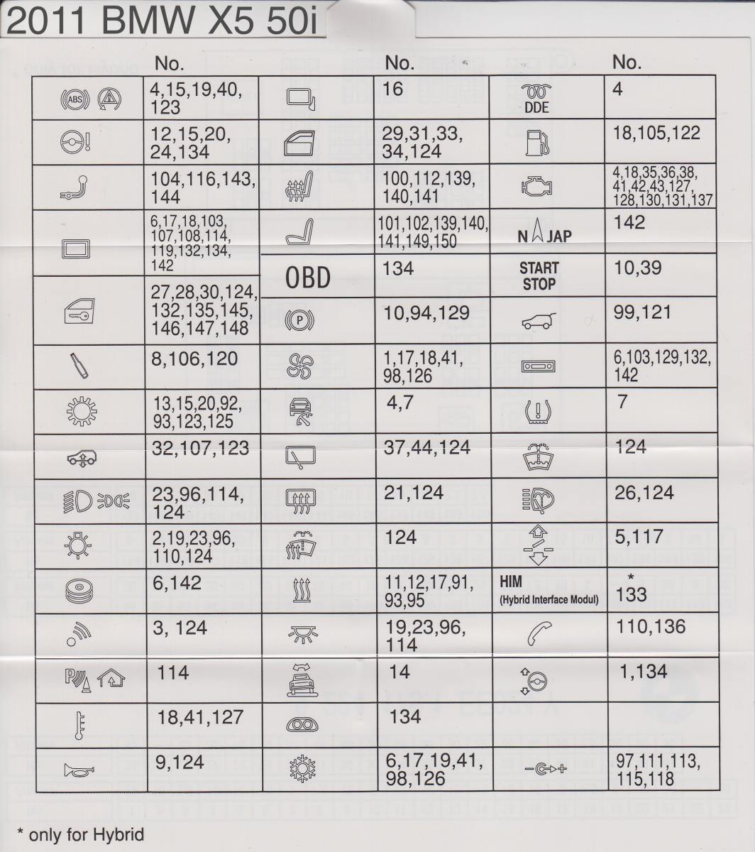 car wiring diagrams symbols diagram receptacle schema fusibili bmw x5 2011 - ..:: mania forum