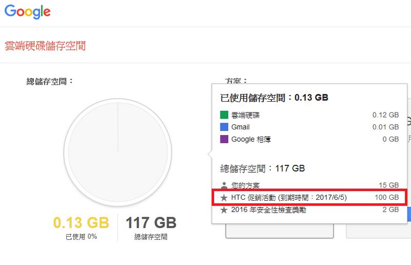 Google雲端硬碟儲存空間 期限查詢02