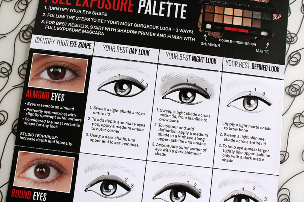 medium resolution of ya gotta love a helpful how to chart that comes with your makeup