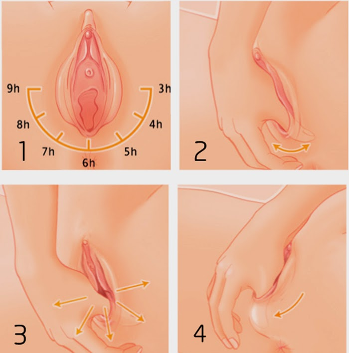 Masajes perineal para embarazadas