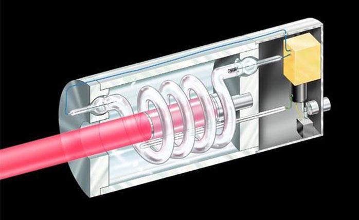 El láser de diodo tiene diferentes tipos de longitud de onda