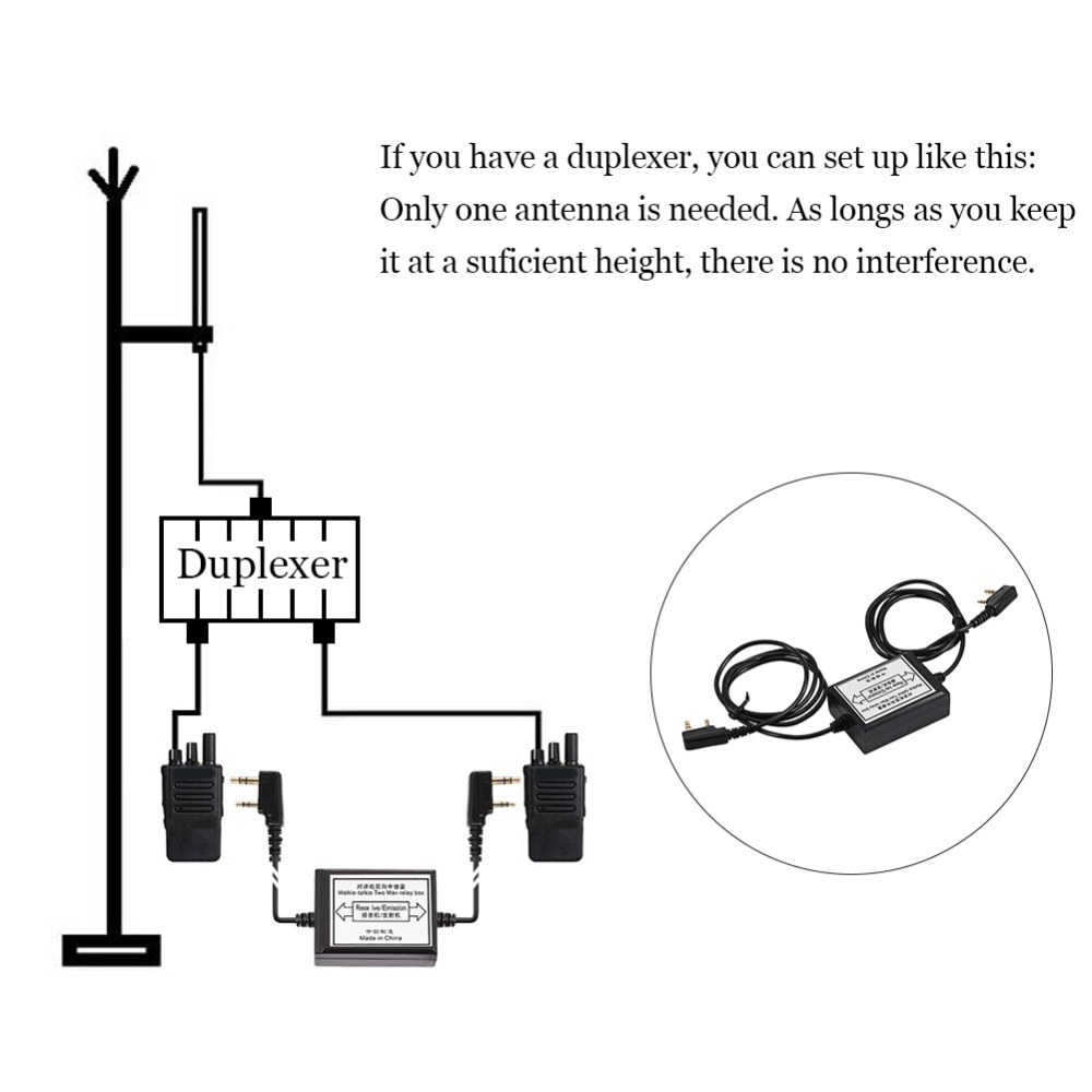medium resolution of 5 8km handheld walkie talkie two way radio repeater box for two transceivers bt
