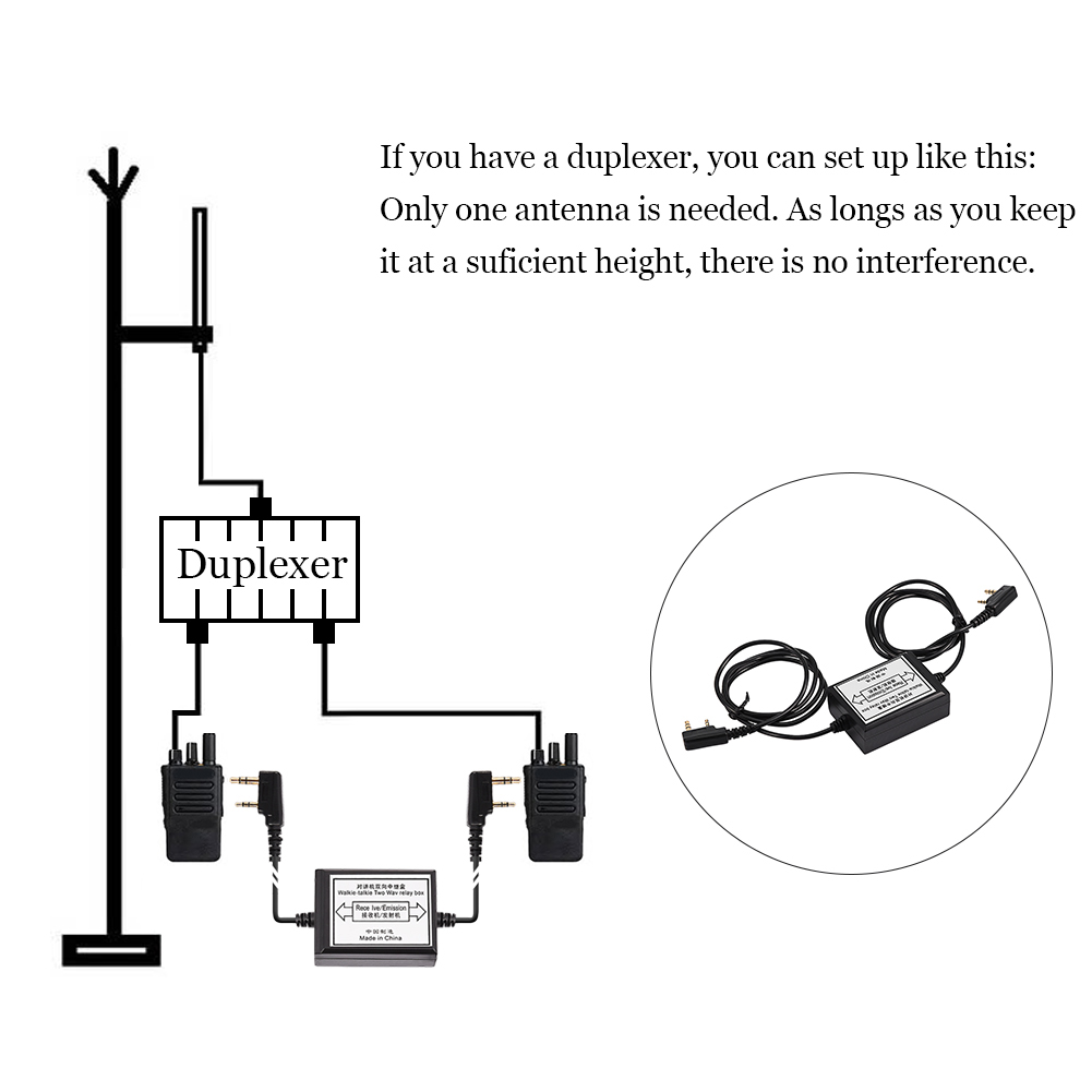 hight resolution of 5 8km handheld walkie talkie two way radio repeater box for two transceivers bt