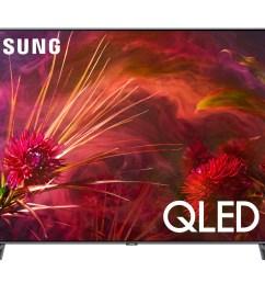 4k samsung tv wiring diagram [ 1600 x 1067 Pixel ]