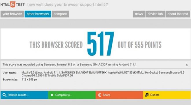 Samsung Galaxy A5 (2018) sẽ được trang bị màn hình vô cực - 1