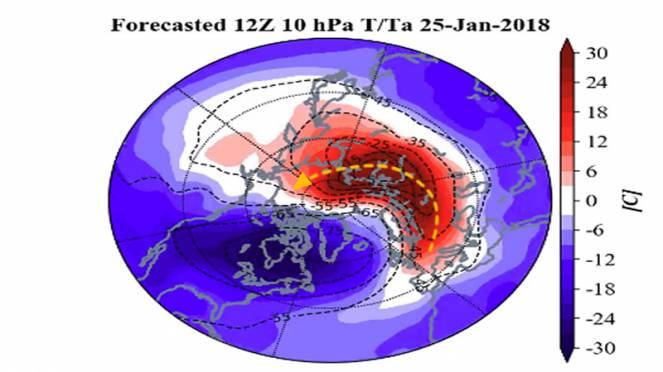 Riscaldamento stratosferico