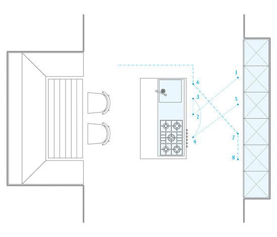 Cucina Dwg – design per la casa