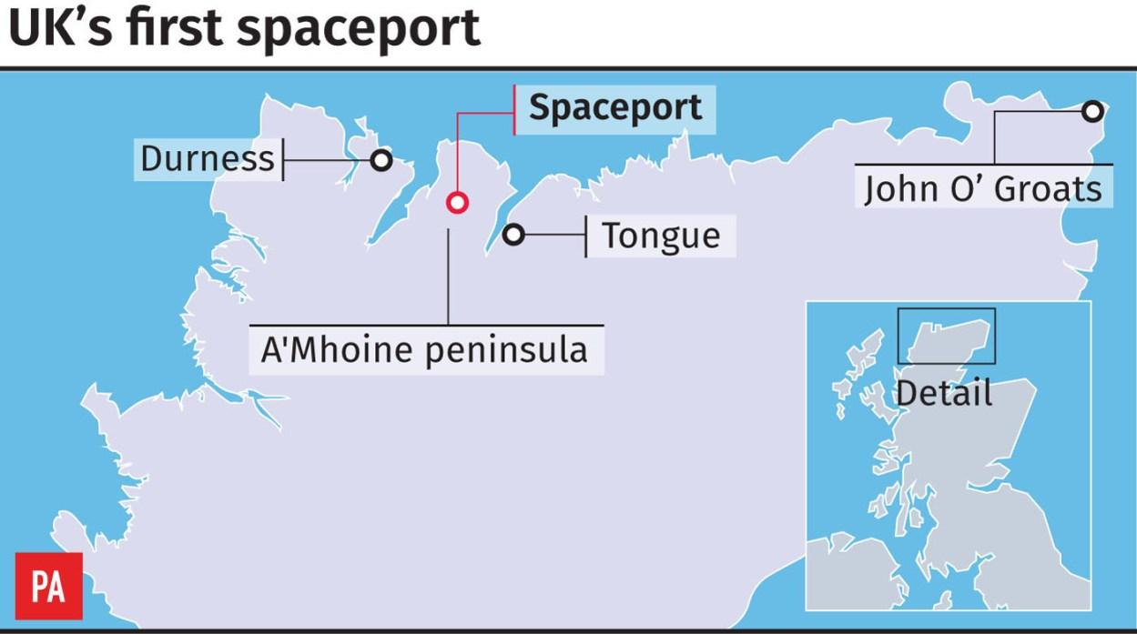 SCIENCE Spaceport