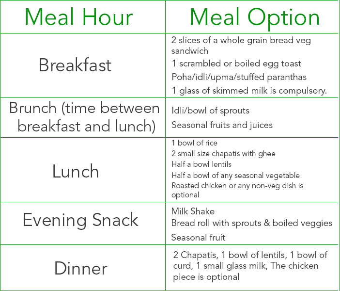 Healthy Diet Plan For 3 5 Years Old With Food Chart