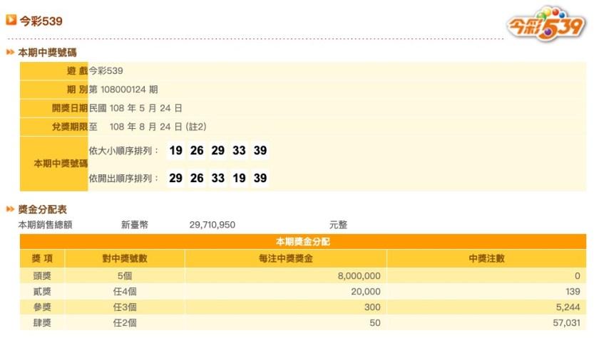 今彩539中獎號碼》第108000124期 民國108年5月24日
