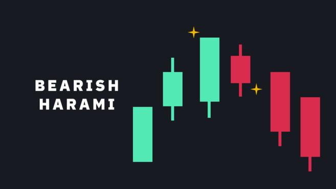 Mô hình nến đảo chiều Bearish - Bearish Harami