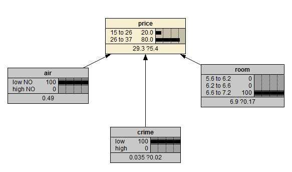 貝葉斯網(2)Netica:從數據中學習CPT - IT閱讀