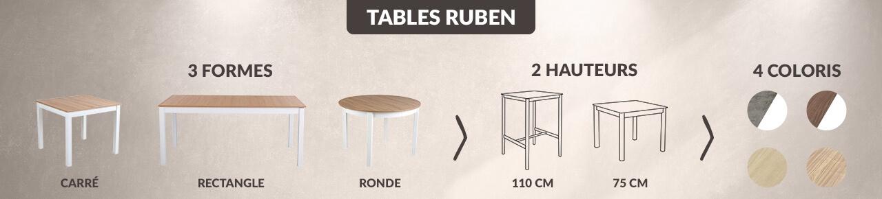 tables ruben but
