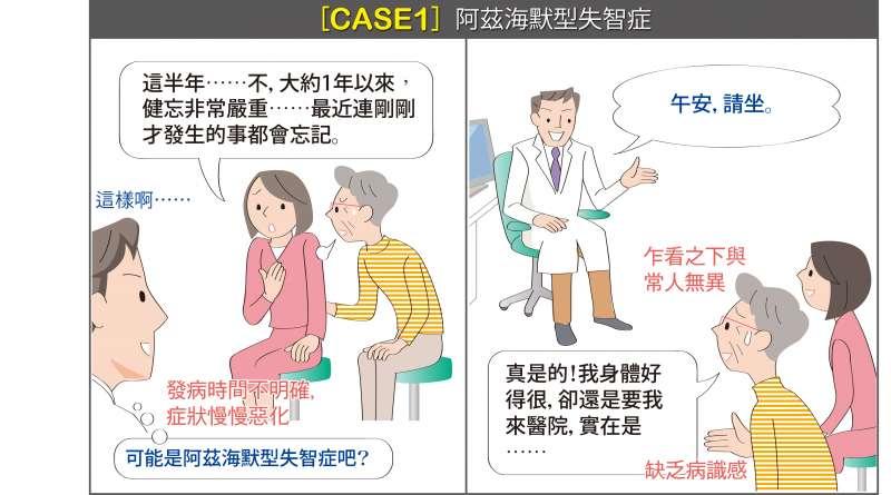醫生,我的家人好像怪怪的!日本失智癥專家用超簡單圖解4種常見危險訊號-風傳媒