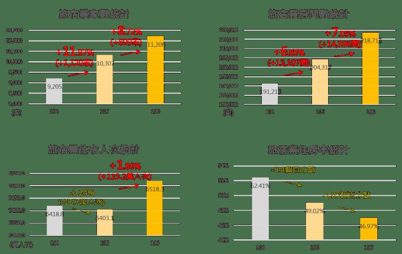 陸客不來,以2025年來臺國際旅客逾1,594 . 2017年. 53,來臺觀光客卻變摳了?|數據圖表|數字說話|2018-06-18 ...