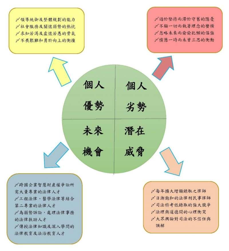 廖夫子教育天空: 資深高中教師揭「零缺點書審資料」的5大撰寫秘訣