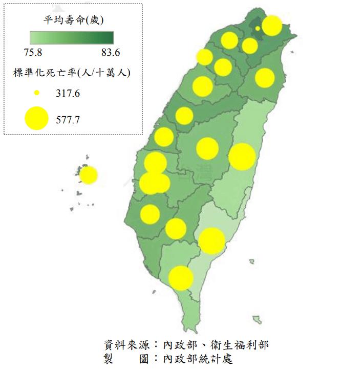 越來越長壽!臺灣人平均壽命80.7歲創新高 臺北市最長壽-風傳媒