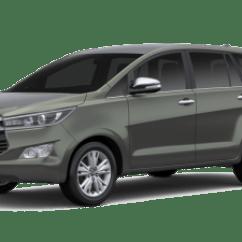Konsumsi Bensin All New Kijang Innova Harga Mobil Grand Avanza 2016 Simulasi Kredit Toyota Promo Dp Cicilan Murah Cermati